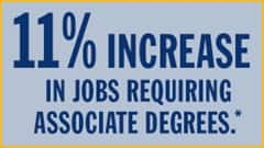 11% increase in jobs requiring associates degrees