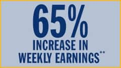 65% increase in weekly earnings with bachelors degree