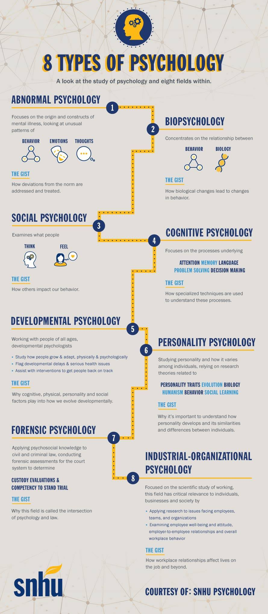 PsychologyInfographic_Final