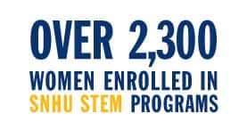 Women in STEM Statistic Teaser Over 2300 Women Enrolled
